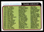 1974 Topps Traded   Traded Checklist Front Thumbnail