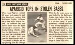 1964 Topps Giants #39  Luis Aparicio   Back Thumbnail