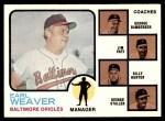 1973 Topps #136 BRN  -  Earl Weaver / George Bamberger / Jim Frey / Billy Hunter / George Staller Orioles Leaders Front Thumbnail