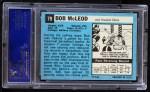 1964 Topps #79  Bob McLeod  Back Thumbnail
