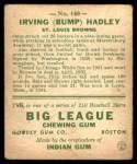 1933 Goudey #140  Bump Hadley  Back Thumbnail