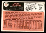 1966 Topps #450  Tony Oliva  Back Thumbnail