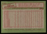 1985 Topps #157  Tug McGraw  Back Thumbnail
