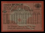 1983 Topps #379  Chuck Muncie  Back Thumbnail