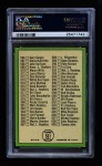 1967 Topps #531   -  Brooks Robinson Checklist 7 Back Thumbnail