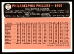 1966 Topps #463   Phillies Team Back Thumbnail