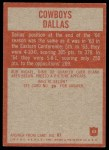 1965 Philadelphia #43   Cowboys Team Back Thumbnail