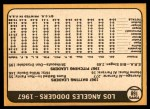 1968 Topps #168   Dodgers Team Back Thumbnail