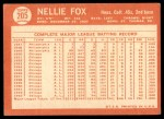 1964 Topps #205  Nellie Fox  Back Thumbnail