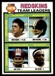 1979 Topps #319   Redskins Leaders Checklist Front Thumbnail