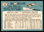 1965 Topps #238  Joe Moeller  Back Thumbnail
