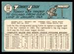 1965 Topps #208  Tommy John  Back Thumbnail
