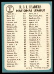 1965 Topps #6   -  Ken Boyer / Willie Mays / Ron Santo NL RBI Leaders Back Thumbnail