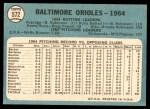 1965 Topps #572   Orioles Team Back Thumbnail