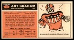 1965 Topps #11  Art Graham  Back Thumbnail