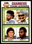 1979 Topps #338   Chargers Leaders Checklist Front Thumbnail
