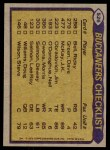 1979 Topps #526   Buccaneers Leaders Checklist Back Thumbnail