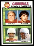 1979 Topps #488   Cardinals Leaders Checklist Front Thumbnail