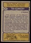 1979 Topps #72  Ted Albrecht  Back Thumbnail