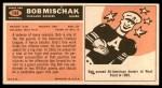 1965 Topps #144  Bob Mischak  Back Thumbnail