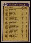 1979 Topps #188   Giants Leaders Checklist Back Thumbnail