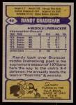 1979 Topps #40  Randy Gradishar  Back Thumbnail