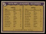 1979 Topps #4   -  Frank Corral / Pat Leahy Scoring Leaders Back Thumbnail