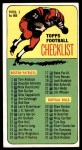 1965 Topps #87   Checklist Front Thumbnail