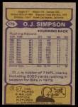 1979 Topps #170  O.J. Simpson  Back Thumbnail