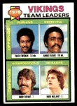 1979 Topps #432   Vikings Leaders Checklist Front Thumbnail