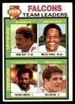 1979 Topps #263   Falcons Leaders Checklist Front Thumbnail