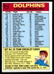 1974 Topps  Checklist   Dolphins Front Thumbnail