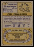 1974 Topps #176  Cid Edwards  Back Thumbnail