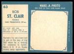 1961 Topps #63  Bob St. Clair  Back Thumbnail