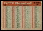 1959 Topps #172   Athletics Team Checklist Back Thumbnail