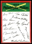 1974 Topps Red Checklist   Phillies Red Team Checklist Front Thumbnail