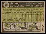 1961 Topps #63  Jim Kaat  Back Thumbnail