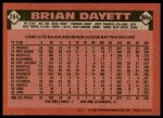 1986 Topps #284  Brian Dayett  Back Thumbnail
