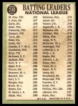 1967 Topps #240   -  Felipe Alou / Matty Alou / Rico Carty NL Batting Leaders Back Thumbnail
