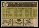 1961 Topps #72  Stu Miller  Back Thumbnail