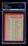 1964 Topps #3   -  Sandy Koufax / Juan Marichal / Warren Spahn / Jim Maloney NL Pitching Leaders Back Thumbnail