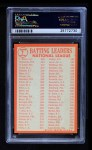 1964 Topps #7   -  Roberto Clemente / Hank Aaron / Tommy Davis / Dick Groat NL Batting Leaders Back Thumbnail