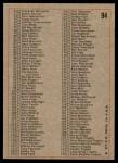 1972 Topps #94   Checklist Back Thumbnail