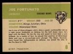 1961 Fleer #8  Joe Fortunato  Back Thumbnail