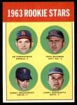 1963 Topps #386 LOW  -  Ed Kirkpatrick / John Bateman / Garry Roggenburk / Larry Bearnarth Rookie Stars Front Thumbnail