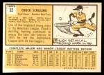 1963 Topps #52 ERR Chuck Schilling  Back Thumbnail