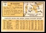 1963 Topps #82  Ed Rakow  Back Thumbnail
