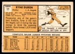 1963 Topps #17  Ryne Duren  Back Thumbnail