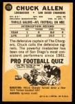 1967 Topps #129  Chuck Allen  Back Thumbnail