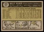 1961 Topps #187  Billy Klaus  Back Thumbnail